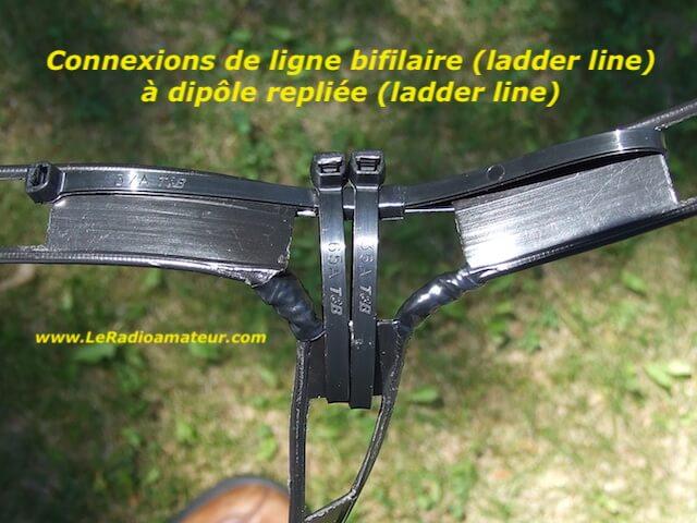 Connexions d'une ligne bifilaire (ladder line) à un dipôle replié (ladder line).