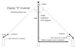Antenne HF pour espace réduit en